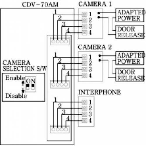 commax drc-uc dp ss инструкция